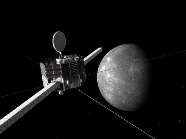 水星磁気圏探査機(MMO)