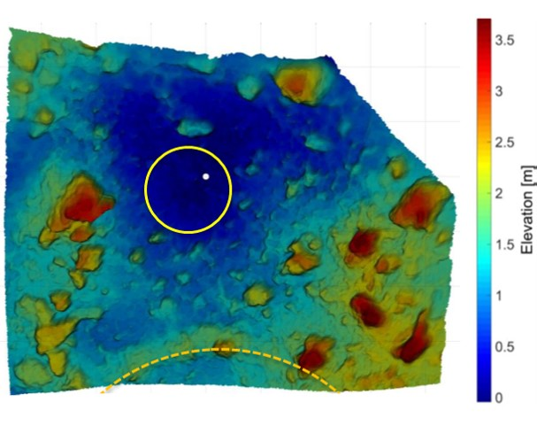 「はやぶさ2」第2回タッチダウン候補地点付近のDEM(1)(Digital Elevation Map)
