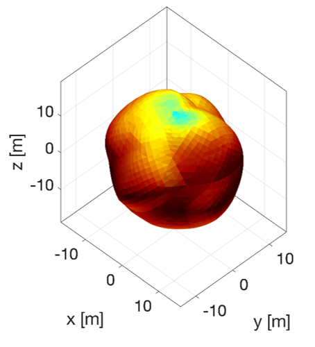 「はやぶさ2」拡張ミッション案概要 2つの候補天体について(1998 KY26の物理特性)
